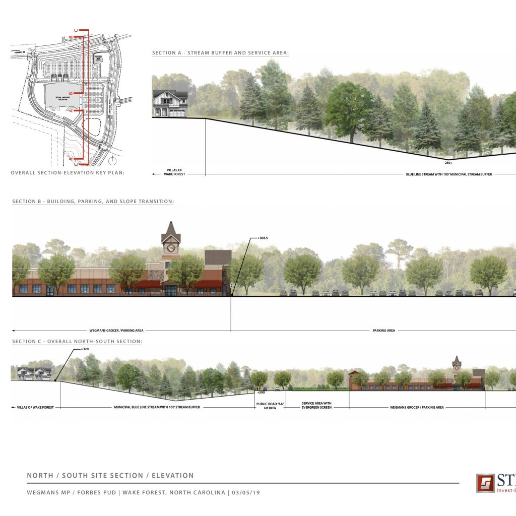 Elevation renderings for the Wegman's grocery store site.